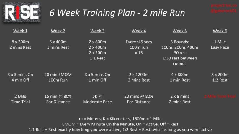 Project Rise - 2 mile Run Training Plan